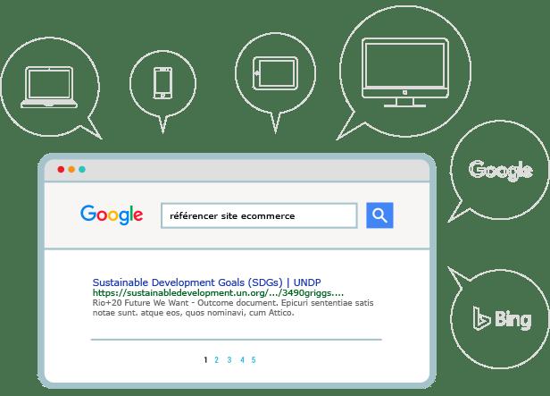 Experts en Search Marketing